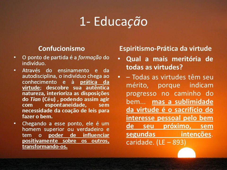 Espiritismo-Prática da virtude