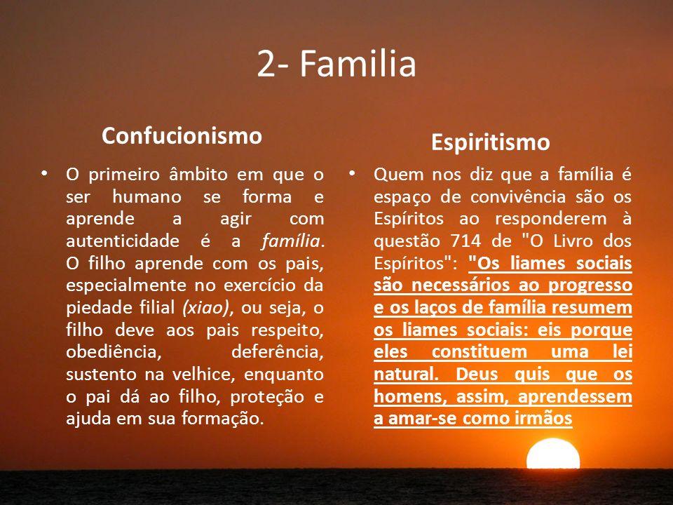 2- Familia Confucionismo Espiritismo