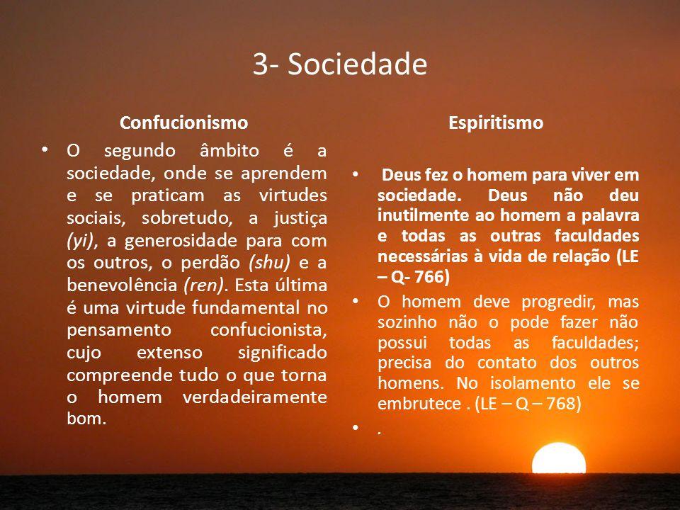 3- Sociedade Confucionismo Espiritismo