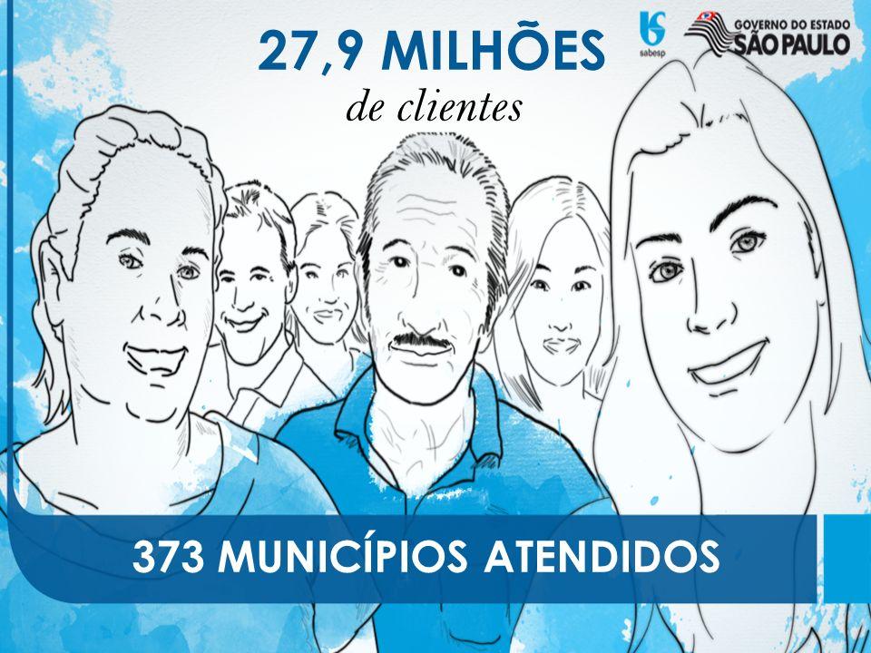 27,9 MILHÕES de clientes 373 MUNICÍPIOS ATENDIDOS
