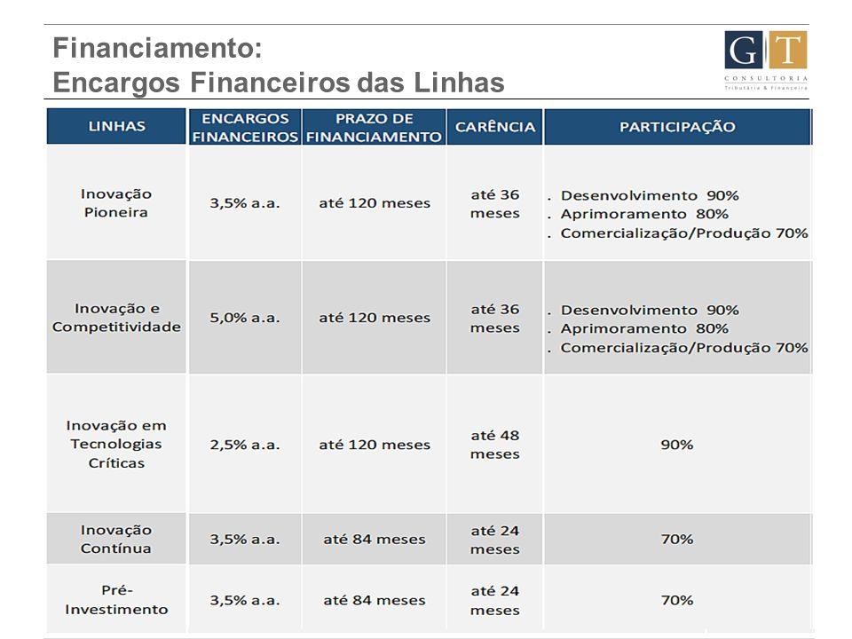 Financiamento: Encargos Financeiros das Linhas