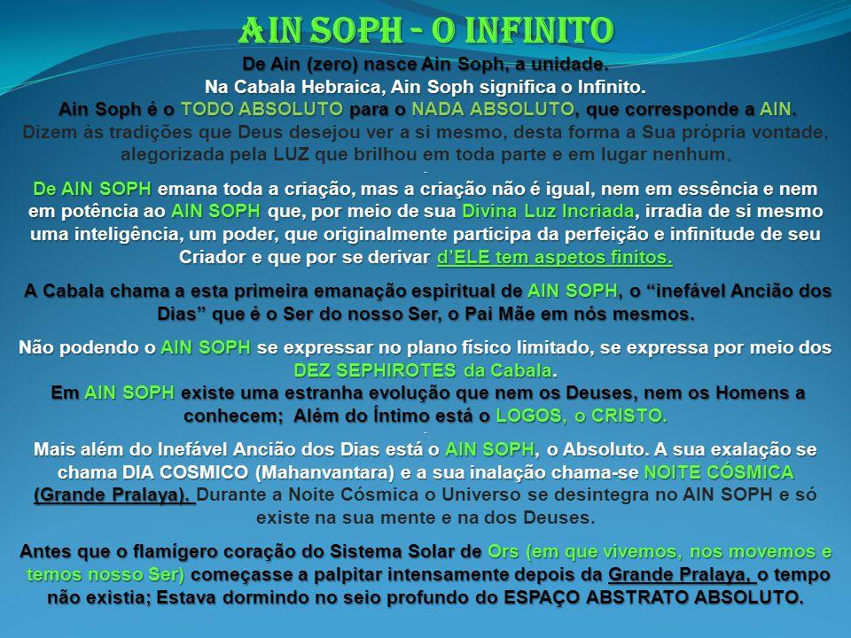 AIN SOPH - o infinito De Ain (zero) nasce Ain Soph, a unidade.