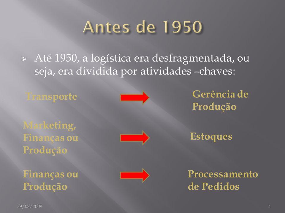 Antes de 1950 Até 1950, a logística era desfragmentada, ou seja, era dividida por atividades –chaves: