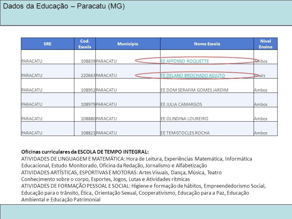 Oficinas curriculares da ESCOLA DE TEMPO INTEGRAL: