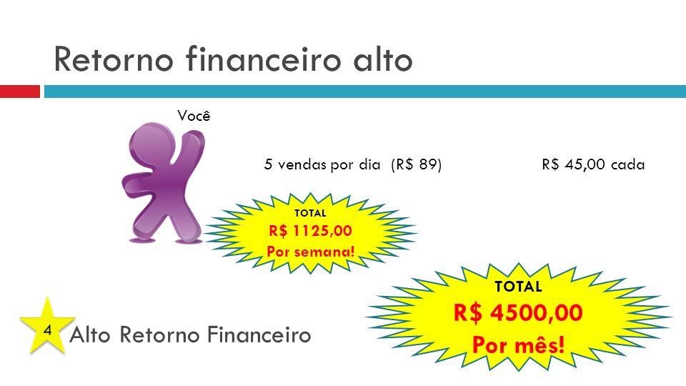 Retorno financeiro alto