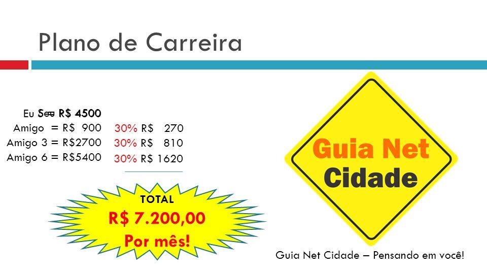 Plano de Carreira R$ 7.200,00 Por mês! Eu 5 = R$ 4500 Seu R$ 4500