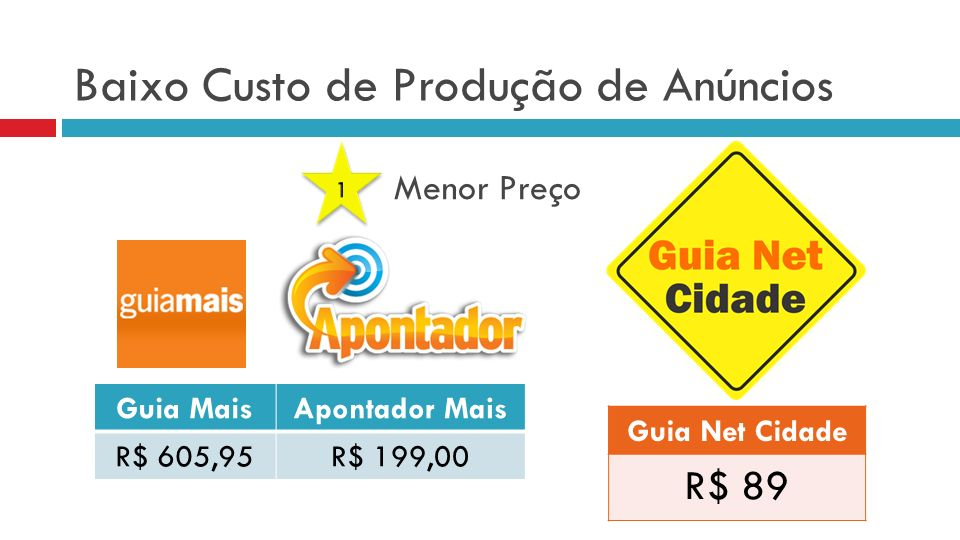 Baixo Custo de Produção de Anúncios