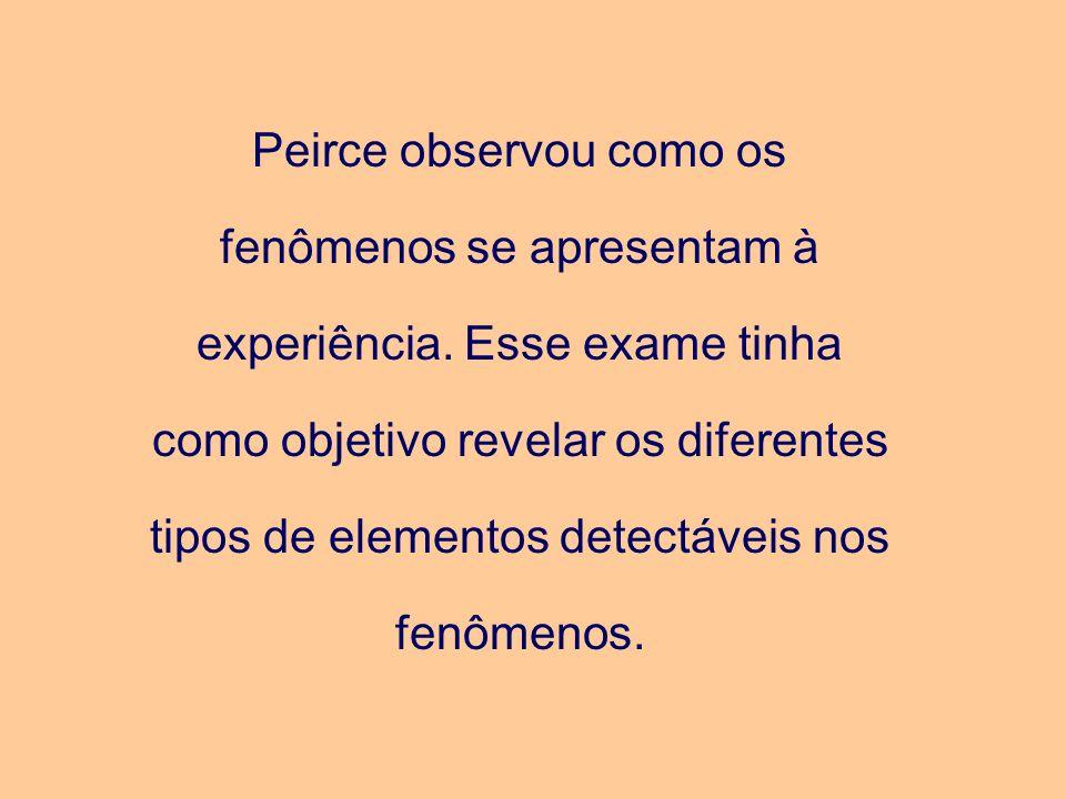 Peirce observou como os fenômenos se apresentam à experiência
