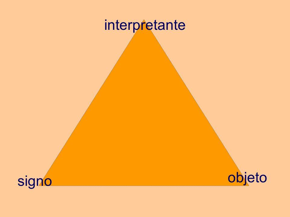 interpretante objeto signo