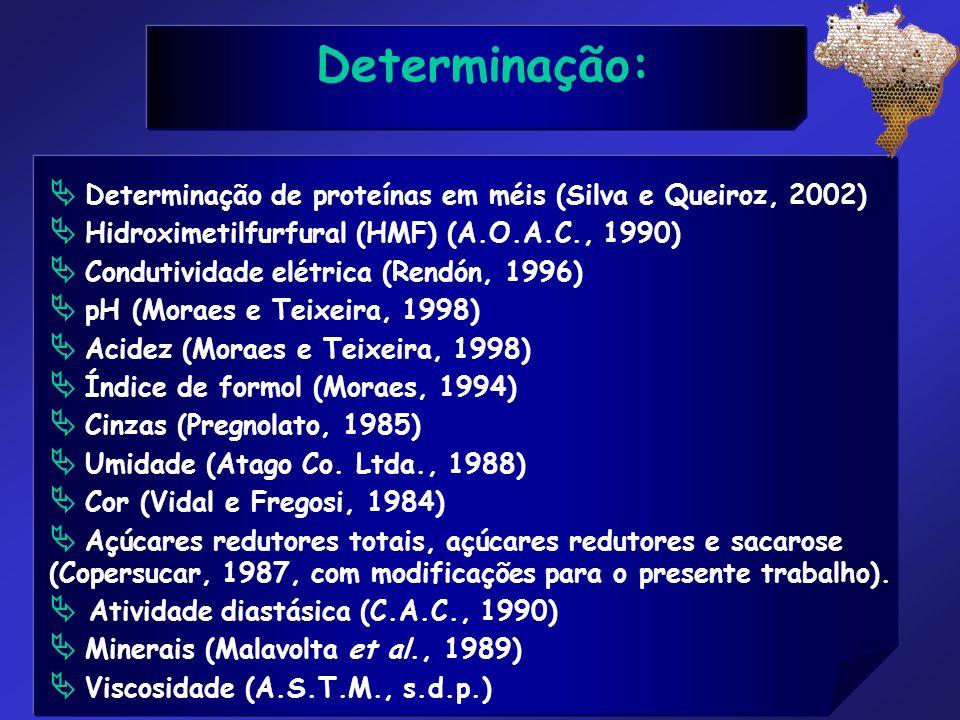 Determinação:  Determinação de proteínas em méis (Silva e Queiroz, 2002)  Hidroximetilfurfural (HMF) (A.O.A.C., 1990)
