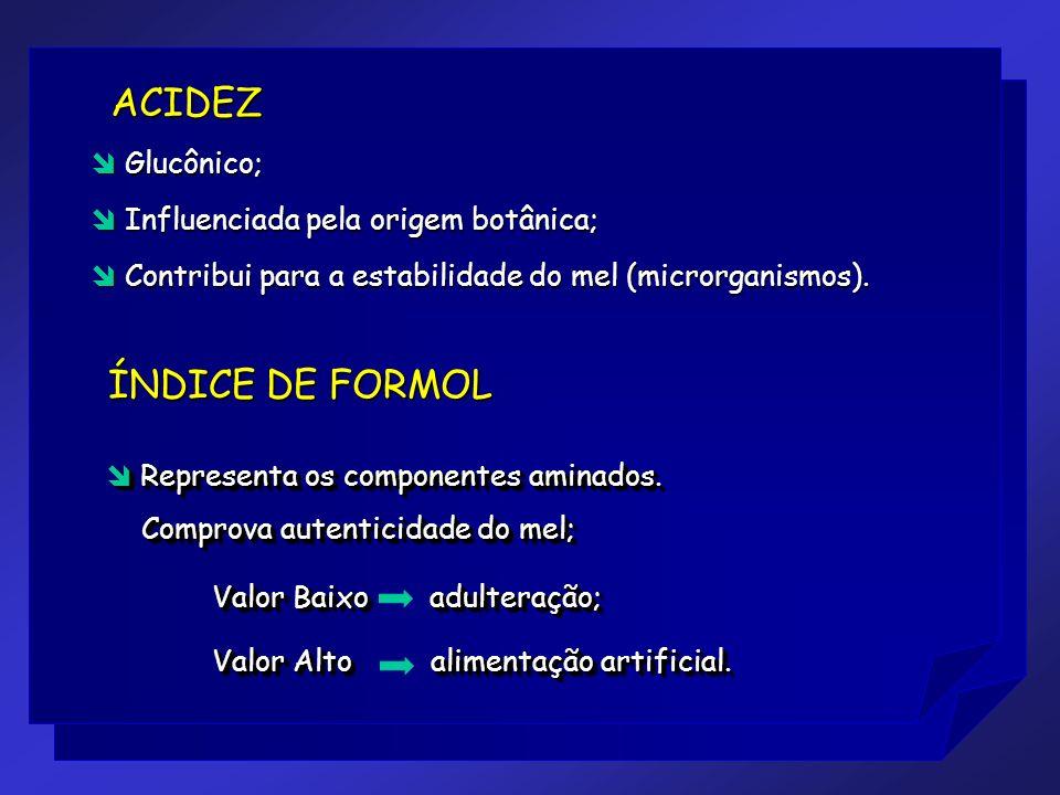 ACIDEZ ÍNDICE DE FORMOL  Glucônico;