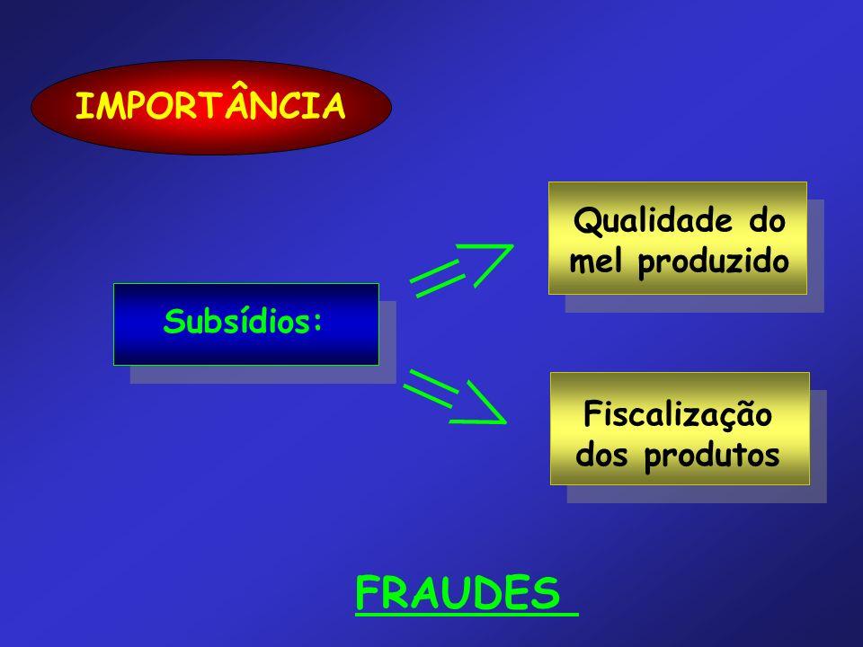 Qualidade do mel produzido Fiscalização dos produtos