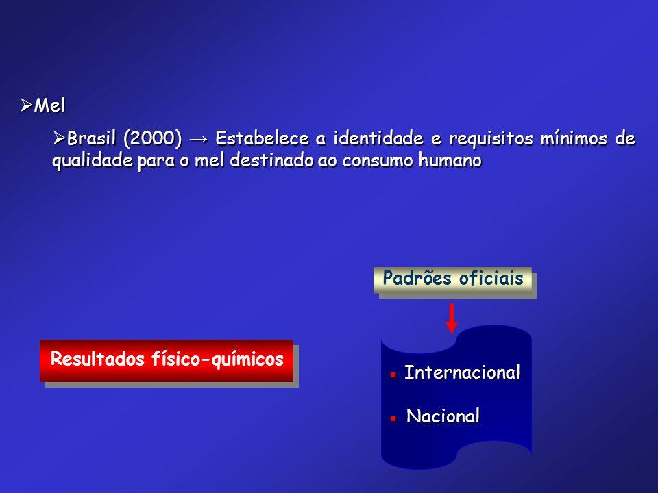 Mel Brasil (2000) → Estabelece a identidade e requisitos mínimos de qualidade para o mel destinado ao consumo humano.