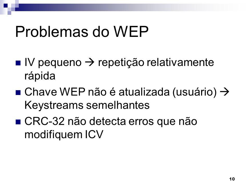 Problemas do WEP IV pequeno  repetição relativamente rápida