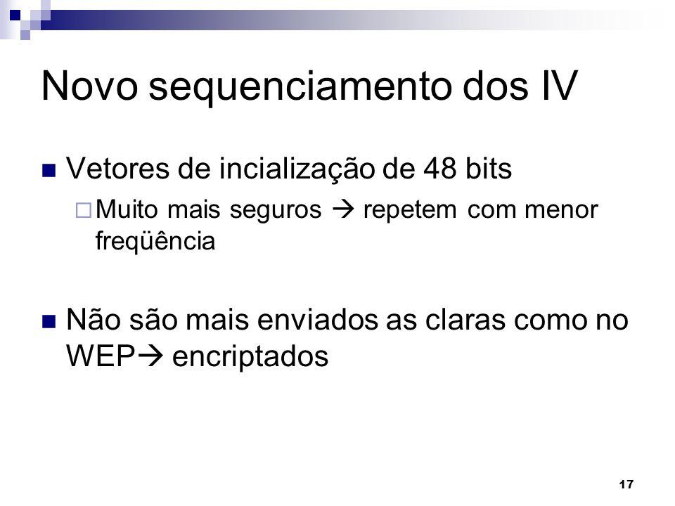 Novo sequenciamento dos IV