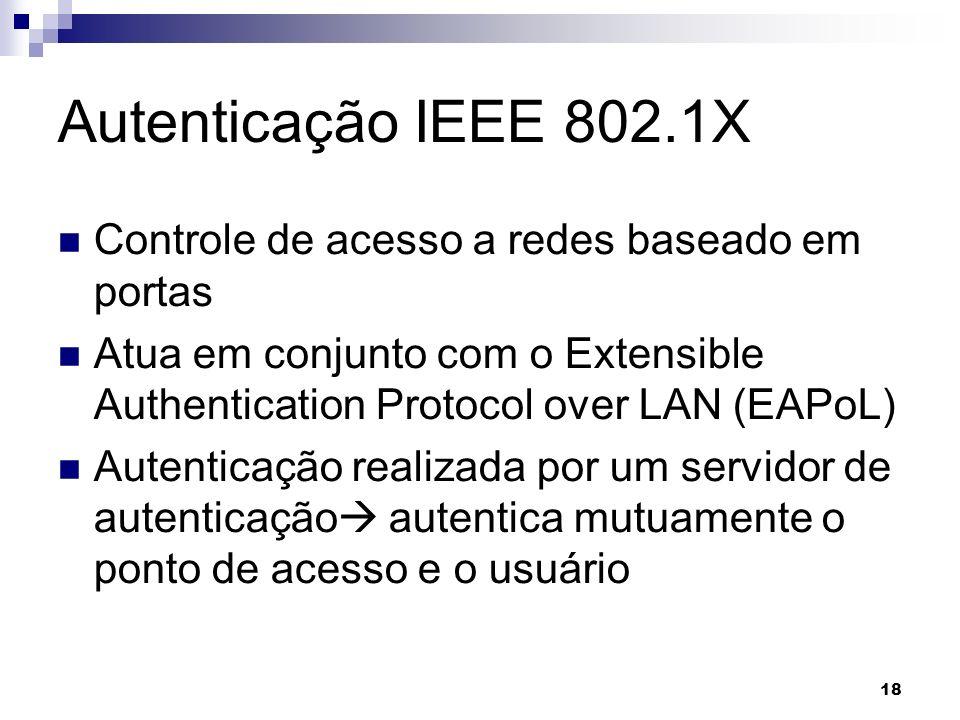 Autenticação IEEE 802.1X Controle de acesso a redes baseado em portas