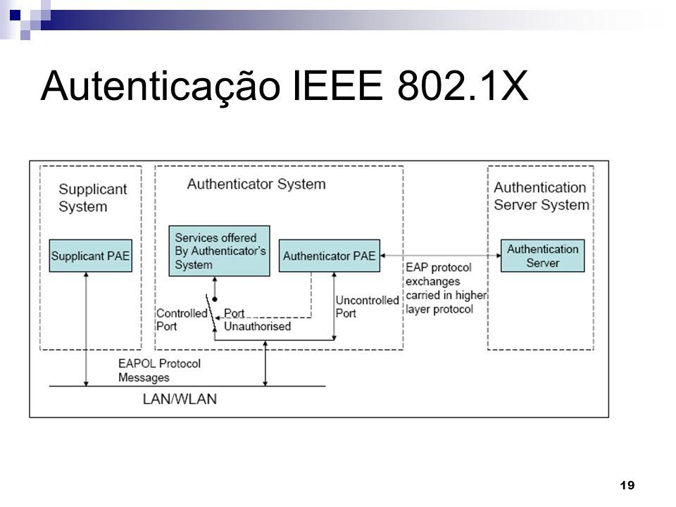 Autenticação IEEE 802.1X