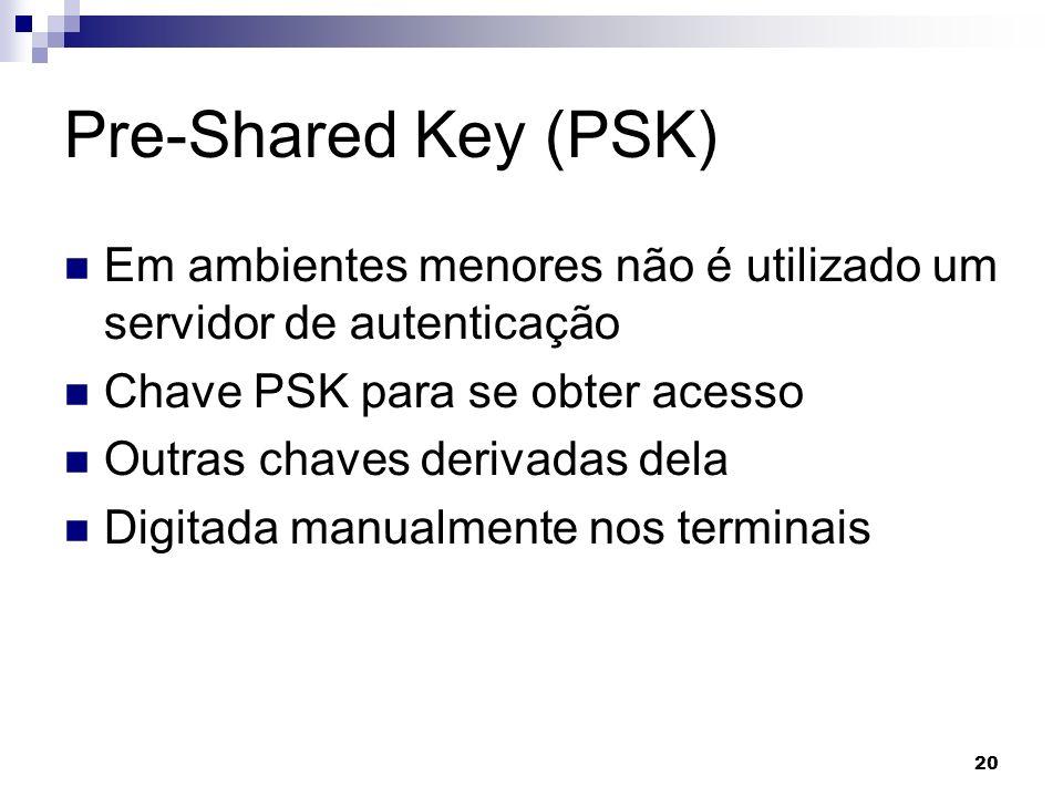 Pre-Shared Key (PSK) Em ambientes menores não é utilizado um servidor de autenticação. Chave PSK para se obter acesso.