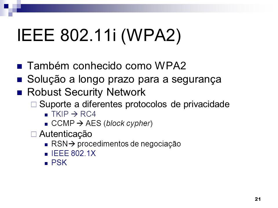 IEEE 802.11i (WPA2) Também conhecido como WPA2