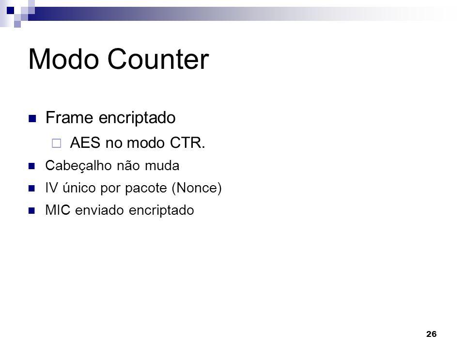 Modo Counter Frame encriptado AES no modo CTR. Cabeçalho não muda