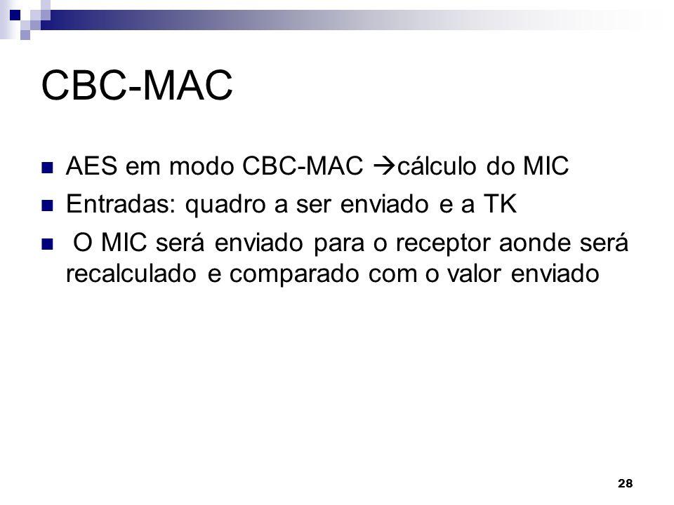 CBC-MAC AES em modo CBC-MAC cálculo do MIC