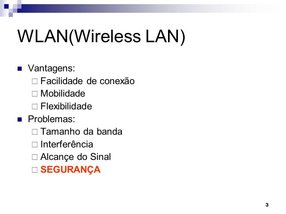 WLAN(Wireless LAN) Vantagens: Facilidade de conexão Mobilidade