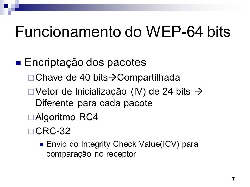 Funcionamento do WEP-64 bits