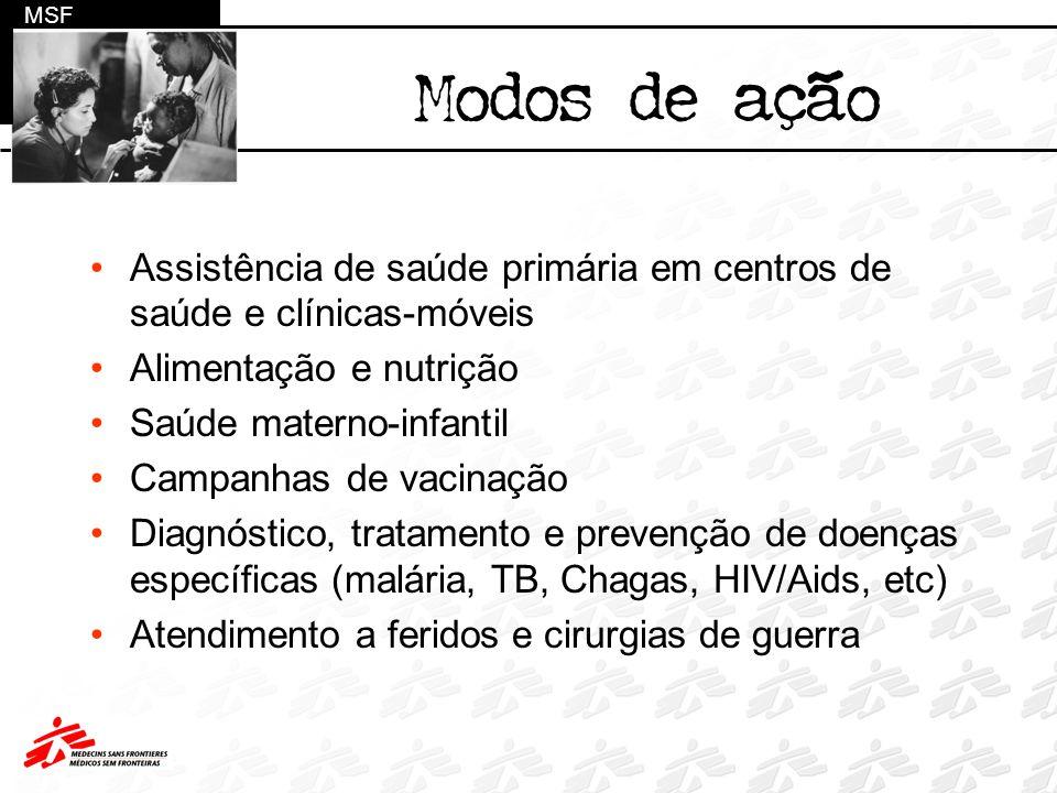 MSF Modos de ação. Assistência de saúde primária em centros de saúde e clínicas-móveis. Alimentação e nutrição.