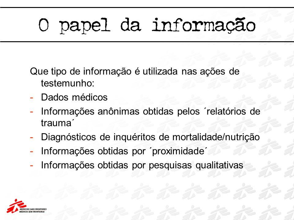 O papel da informação Que tipo de informação é utilizada nas ações de testemunho: Dados médicos.