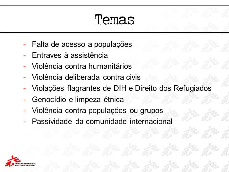 Temas Falta de acesso a populações Entraves à assistência