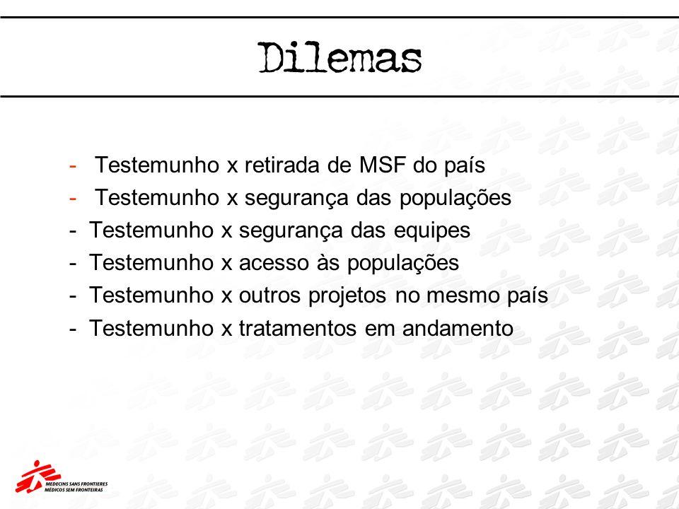 Dilemas Testemunho x retirada de MSF do país