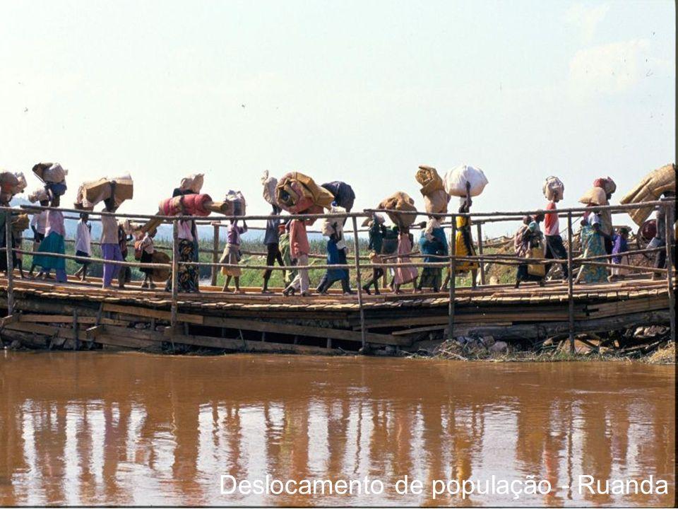 Deslocamento de população - Ruanda