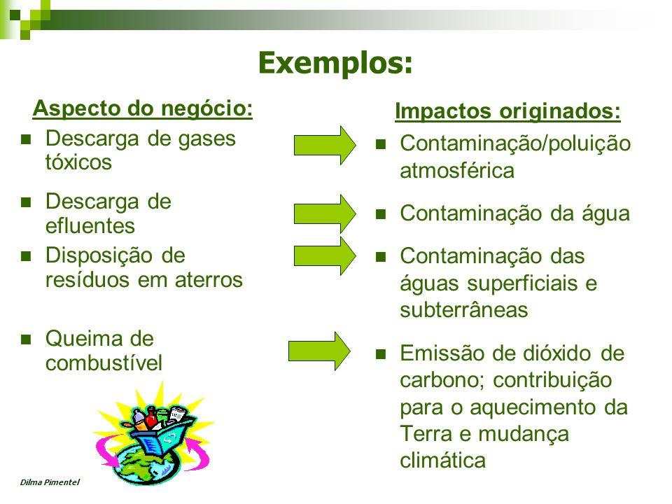 Exemplos: Aspecto do negócio: Descarga de gases tóxicos