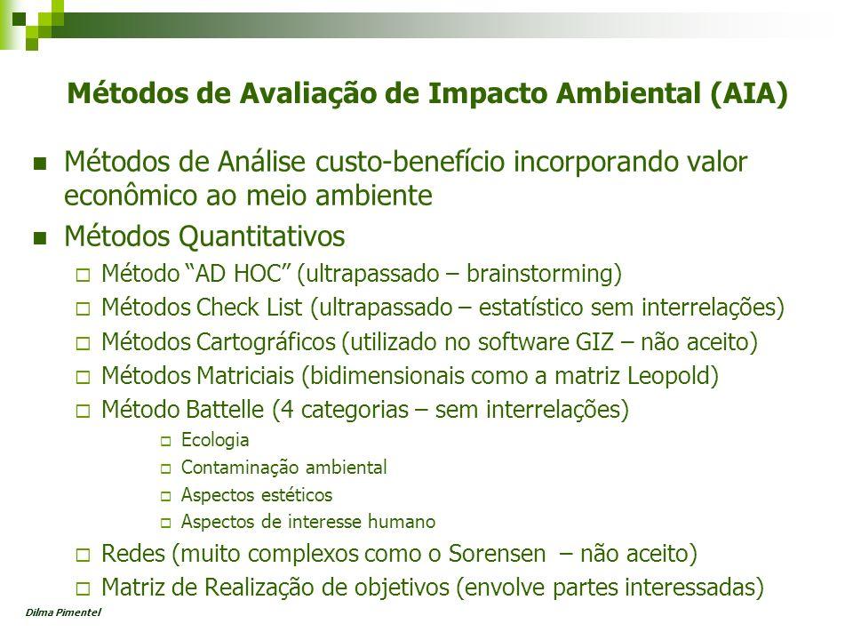 Métodos de Avaliação de Impacto Ambiental (AIA)