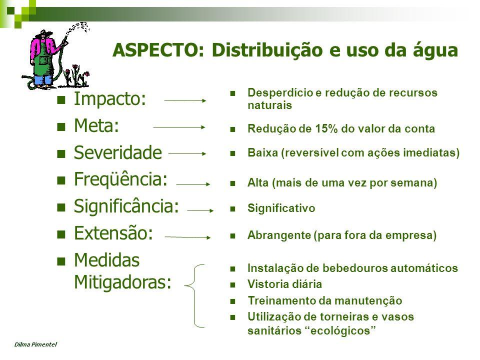 ASPECTO: Distribuição e uso da água