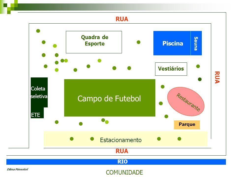 Campo de Futebol RUA Piscina RUA Estacionamento RUA COMUNIDADE