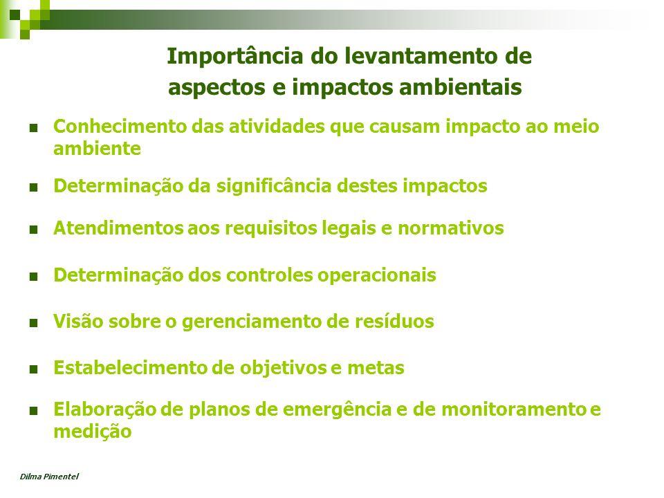 Importância do levantamento de aspectos e impactos ambientais