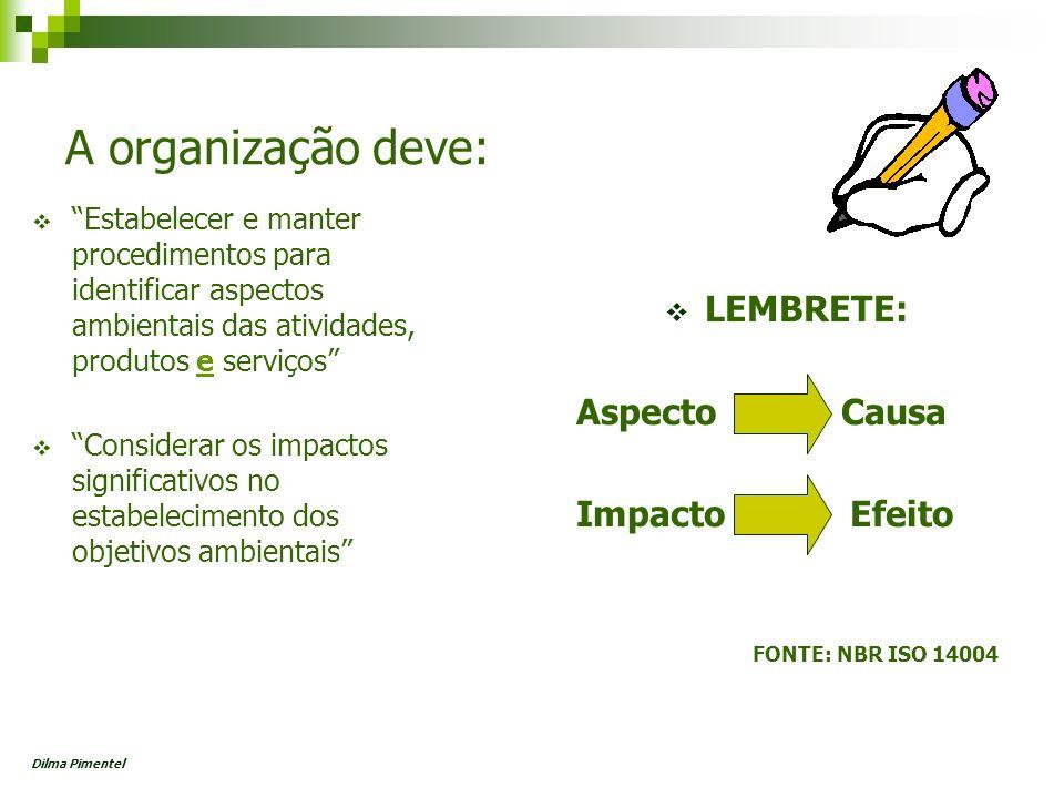 A organização deve: LEMBRETE: Aspecto Causa Impacto Efeito