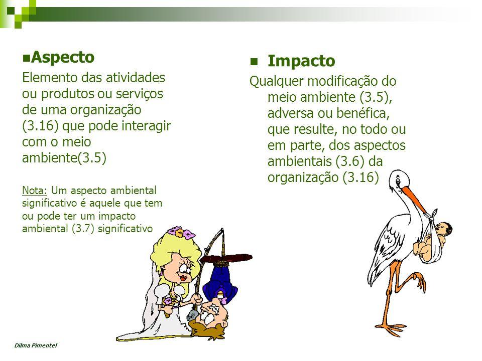 Aspecto Elemento das atividades ou produtos ou serviços de uma organização (3.16) que pode interagir com o meio ambiente(3.5)