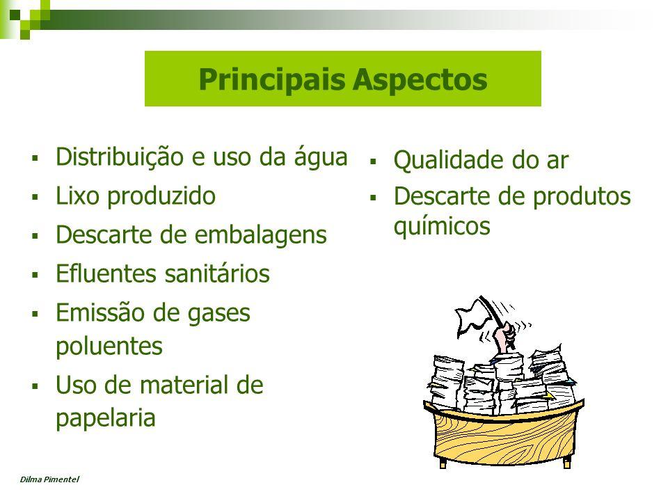 Principais Aspectos Distribuição e uso da água Qualidade do ar