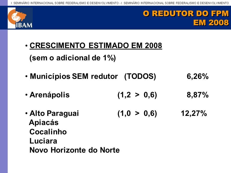 O REDUTOR DO FPM EM 2008. CRESCIMENTO ESTIMADO EM 2008. (sem o adicional de 1%) Municípios SEM redutor (TODOS) 6,26%