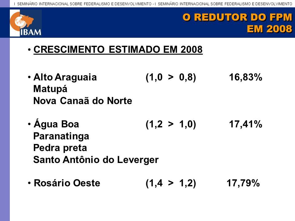 O REDUTOR DO FPM EM 2008. CRESCIMENTO ESTIMADO EM 2008. Alto Araguaia (1,0 > 0,8) 16,83%
