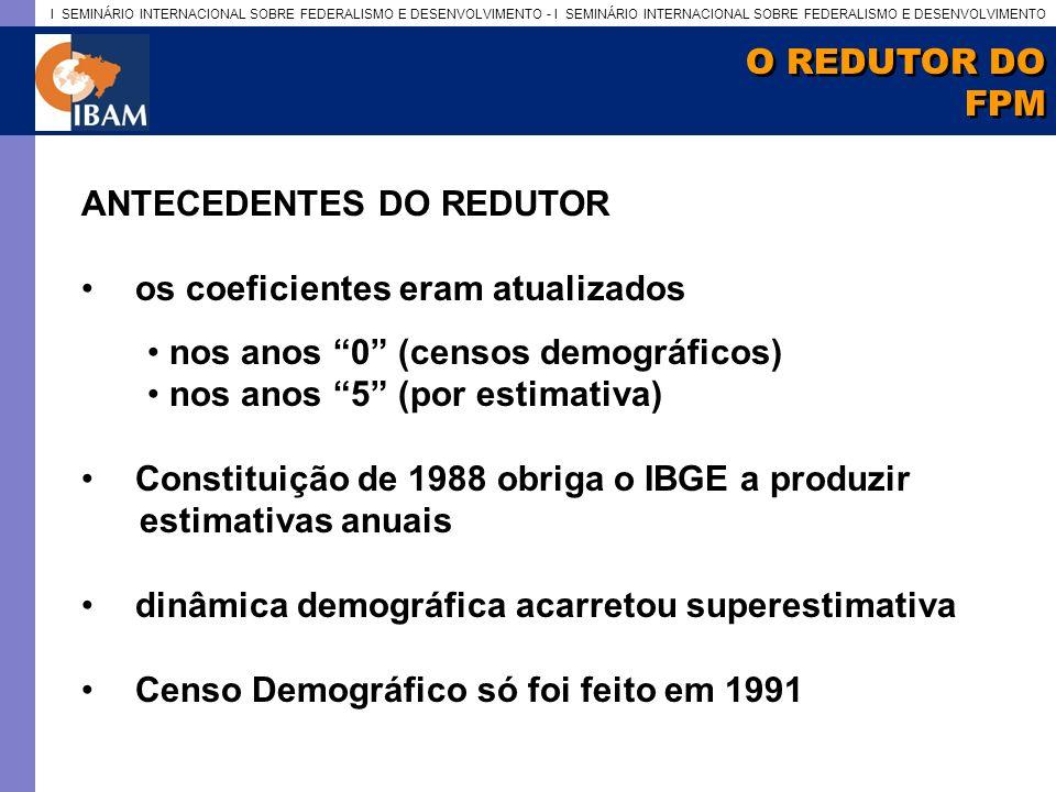 O REDUTOR DO FPM. ANTECEDENTES DO REDUTOR. os coeficientes eram atualizados. nos anos 0 (censos demográficos)