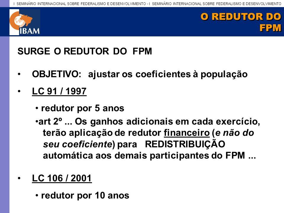 O REDUTOR DO FPM. SURGE O REDUTOR DO FPM. OBJETIVO: ajustar os coeficientes à população. LC 91 / 1997.