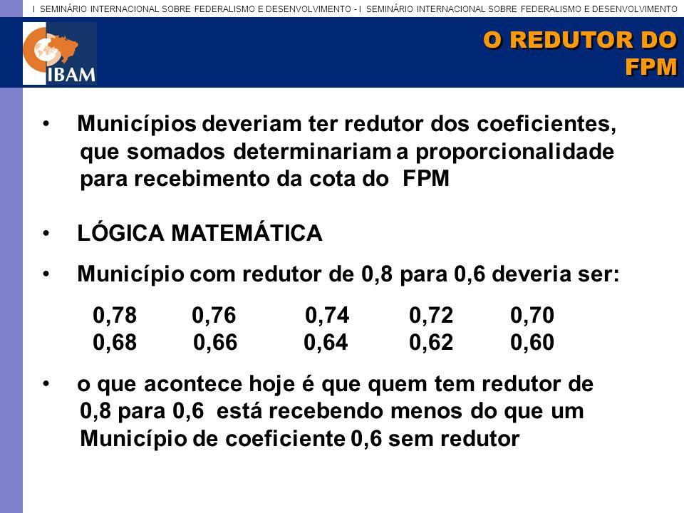 O REDUTOR DO FPM. Municípios deveriam ter redutor dos coeficientes, que somados determinariam a proporcionalidade.