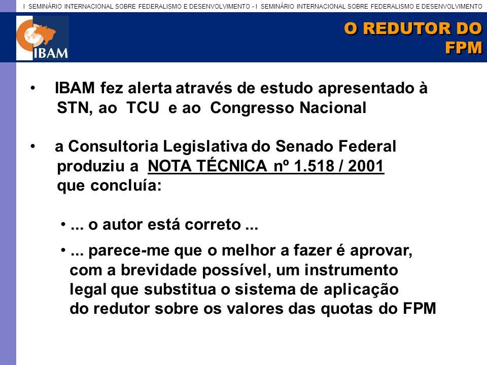 O REDUTOR DO FPM. IBAM fez alerta através de estudo apresentado à. STN, ao TCU e ao Congresso Nacional.