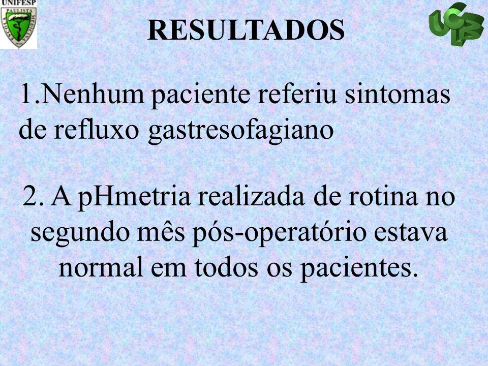 RESULTADOS 1.Nenhum paciente referiu sintomas de refluxo gastresofagiano.