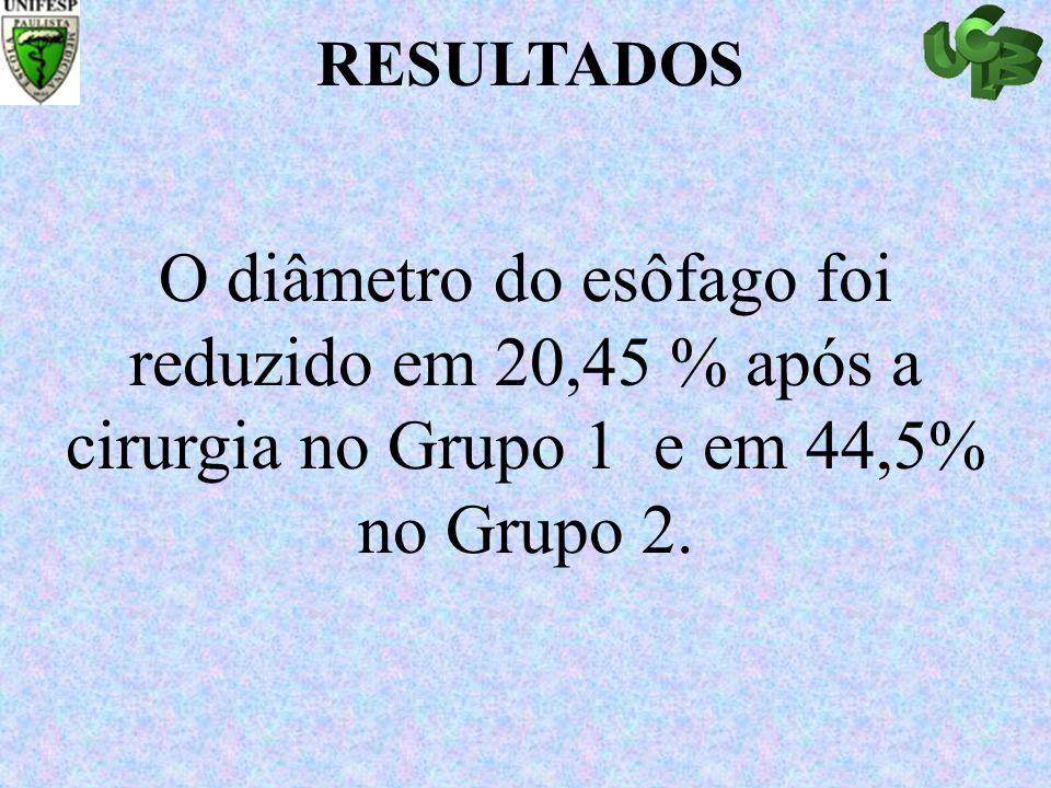 RESULTADOS O diâmetro do esôfago foi reduzido em 20,45 % após a cirurgia no Grupo 1 e em 44,5% no Grupo 2.