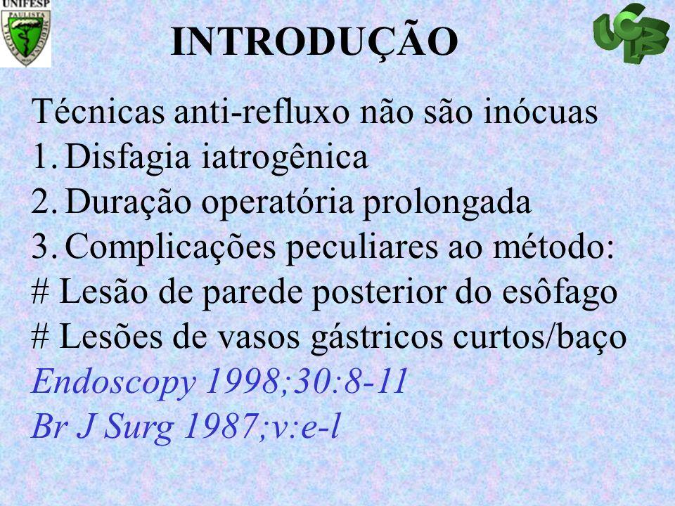 INTRODUÇÃO Técnicas anti-refluxo não são inócuas Disfagia iatrogênica