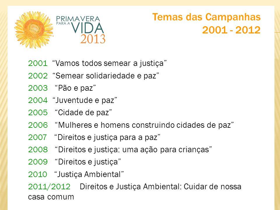 Temas das Campanhas 2001 - 2012 2001 Vamos todos semear a justiça